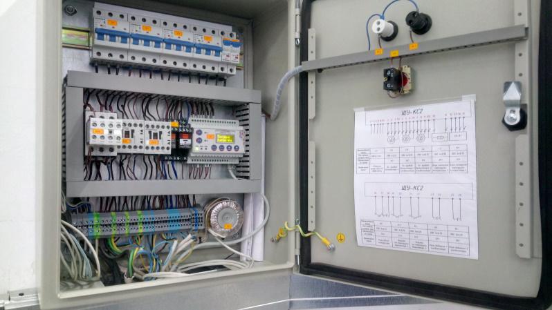 автоматизация промышленных систем