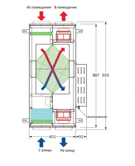 Как работает приточно-вытяжная вентиляционная установка IQvent